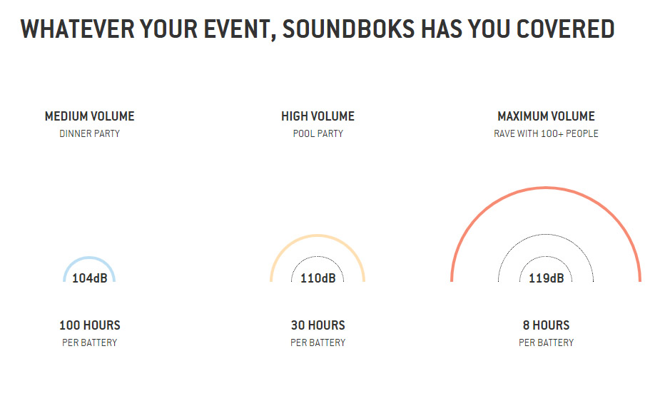 soundboks-db