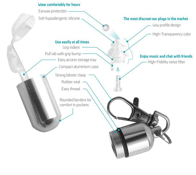 eardial-filter